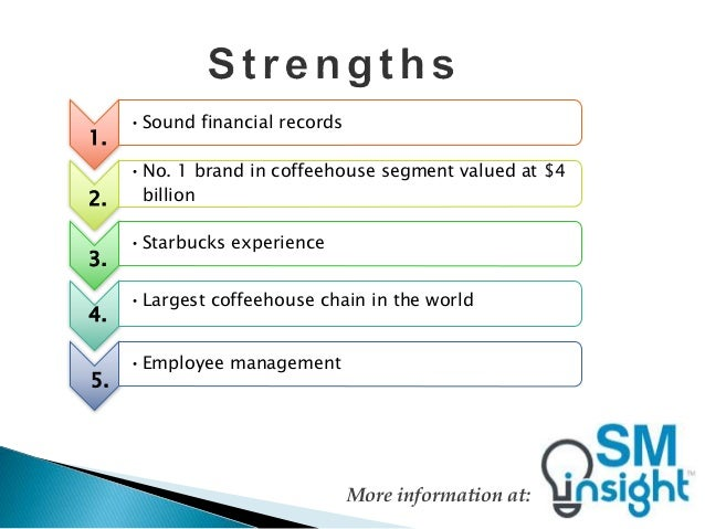 swot analysis of starbucks A steaming starbucks swot analysis a starbucks swot analysis starbucks was founded in 1971 in seattle's pike place market original name of company was starbucks coffee.