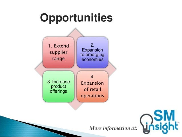 mtn swot analysis 1 swot analysis swot stands for strengths, weaknesses, opportunities and threats the swot analysis is a process for integrating data and analyzing its impact on your.