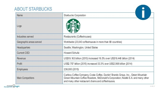 starbuck swot analysis Starbucks: swot & pestle analysis  starbucks marketing research and environmental paper 1 starbucks swot & pestle analysis marketing  starbuck 's.