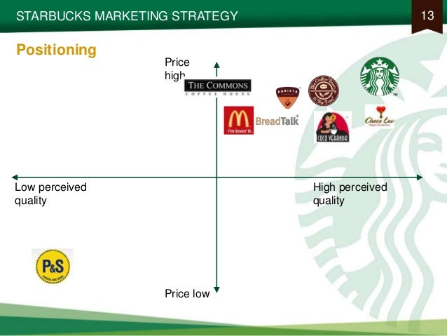 recommendations to reduce starbuckss customer dissatisfaction 5 ways customer journey analytics can impact your business today  this led to high customer dissatisfaction,  reduce customer churn.