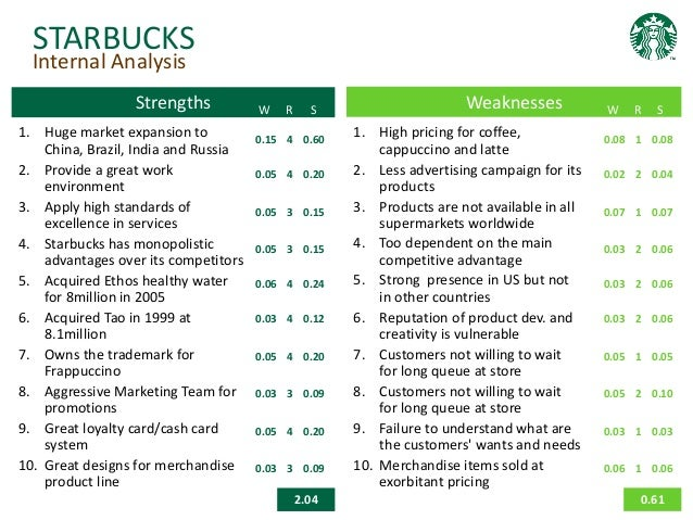 a case analysis for starbucks corporation Case method decision analysis starbucks corporation: the new s-curves starbucks began fy11 poised to focus on a new blueprint for growth.