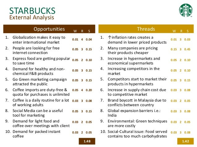 starbucks internal analysis