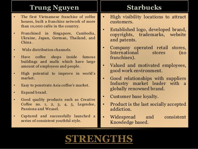 marketing strategy for trung nguyen coffee For this research, the case study method is a suitable research strategy to 131 sannam food company (sannamfood) and trung nguyen coffee company ( trung nguyen) literature review the resource-based view defines a firm as a business strategy and a sound technological development process the.