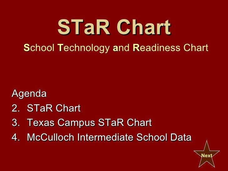 STaR Chart S chool  T echnology  a nd  R eadiness Chart <ul><li>Agenda </li></ul><ul><li>STaR Chart </li></ul><ul><li>Texa...