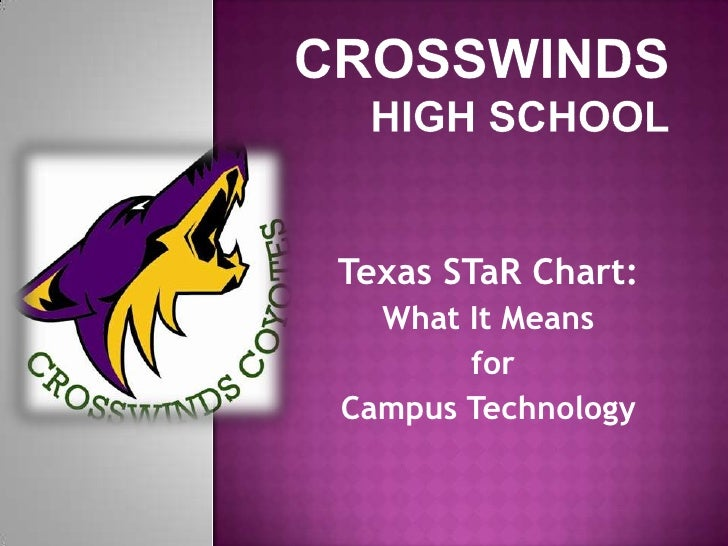 CrosswindsHigh School<br />Texas STaR Chart: <br />What It Means<br /> for <br />Campus Technology<br />