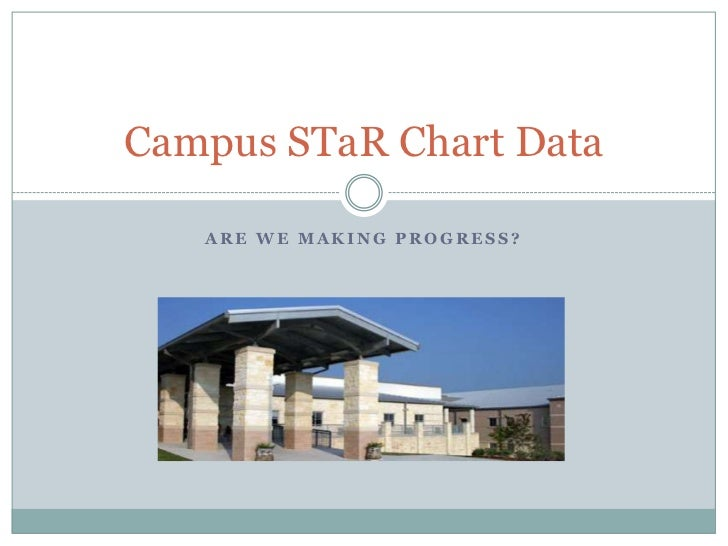 Are we making Progress?<br />Campus STaR Chart Data<br />