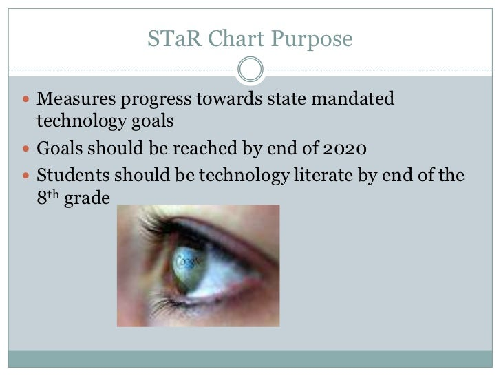 STaR Chart Purpose<br />Measures progress towards state mandated technology goals<br />Goals should be reached by end of 2...