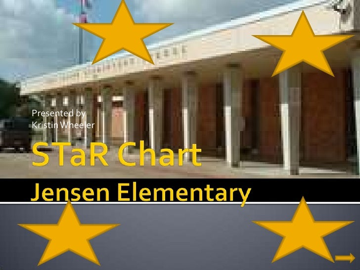 STaR ChartJensen Elementary<br />Presented by <br />Kristin Wheeler<br />