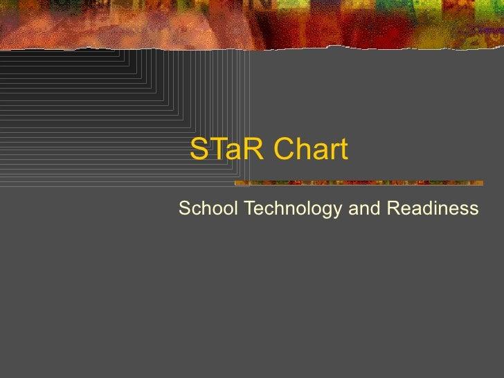 STaR Chart <ul><ul><li>School Technology and Readiness </li></ul></ul>