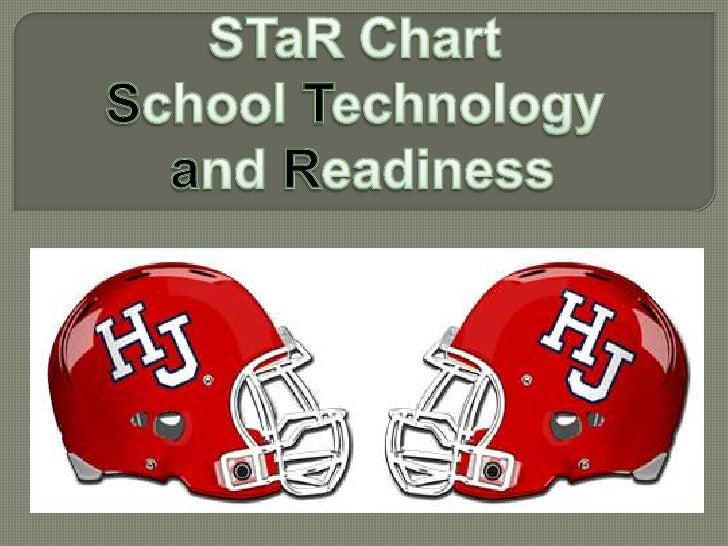    Introduction to Texas STaR Chart    4 Key Areas    Accessing the Chart    STaR Standards    Where we are…    Goal...