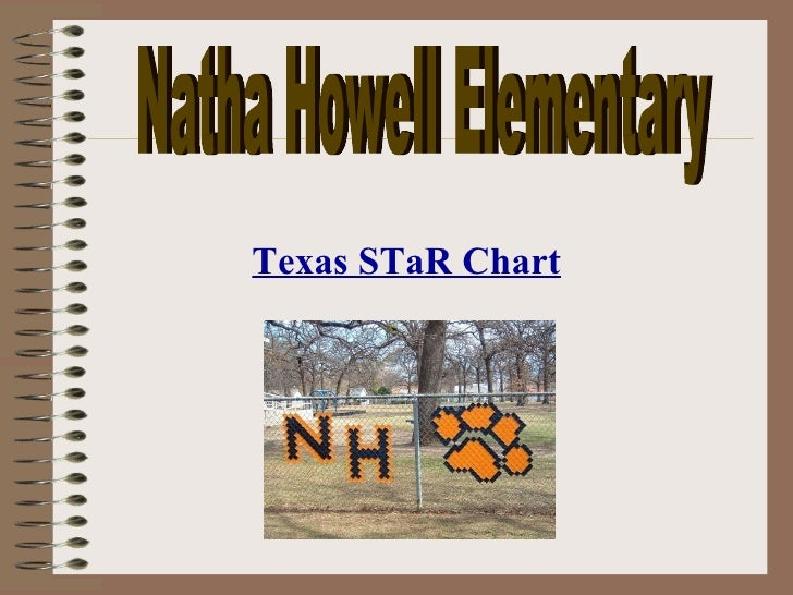 Natha Howell Elementary Texas STaR Chart