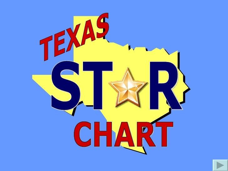 TEXAS ST  R CHART