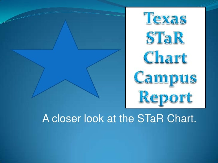 Texas STaR Chart <br />Campus Report <br />A closer look at the STaR Chart.<br />