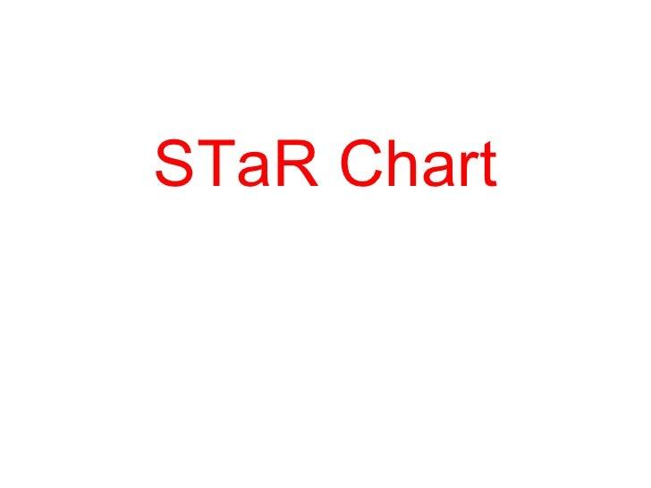 STaR Chart Romulo Martinez Elementary