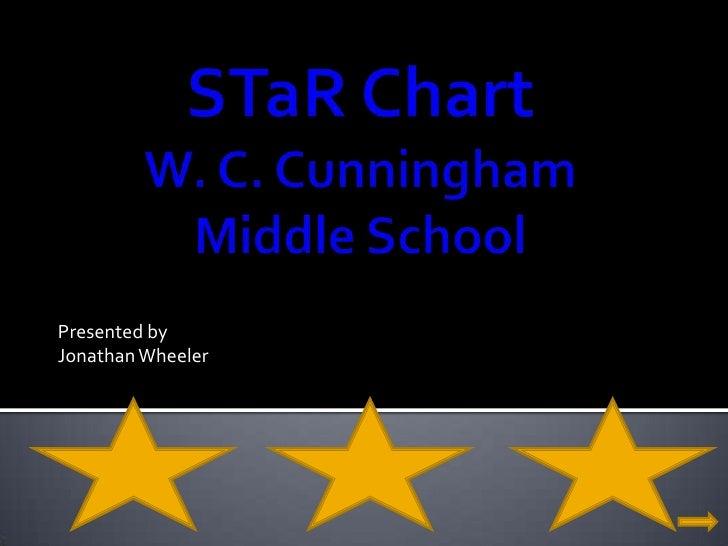 STaR ChartW. C. Cunningham Middle School<br />Presented by <br />Jonathan Wheeler<br />