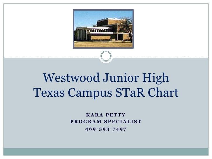 Westwood Junior HighTexas Campus STaR Chart<br />Kara Petty<br />Program Specialist<br />469-593-7497<br />