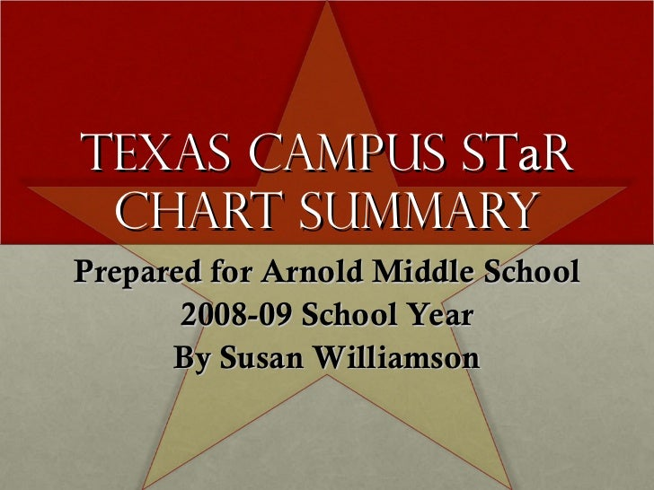Texas Campus St a r Chart Summary Prepared for Arnold Middle School 2008-09 School Year By Susan Williamson