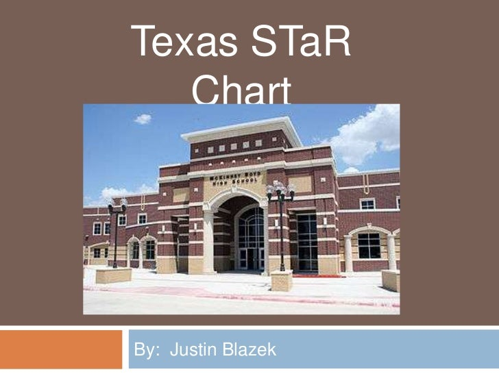 By:  Justin Blazek<br />Texas STaR Chart<br />McKinney Boyd High School<br />