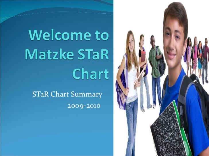 STaR Chart Summary 2009-2010