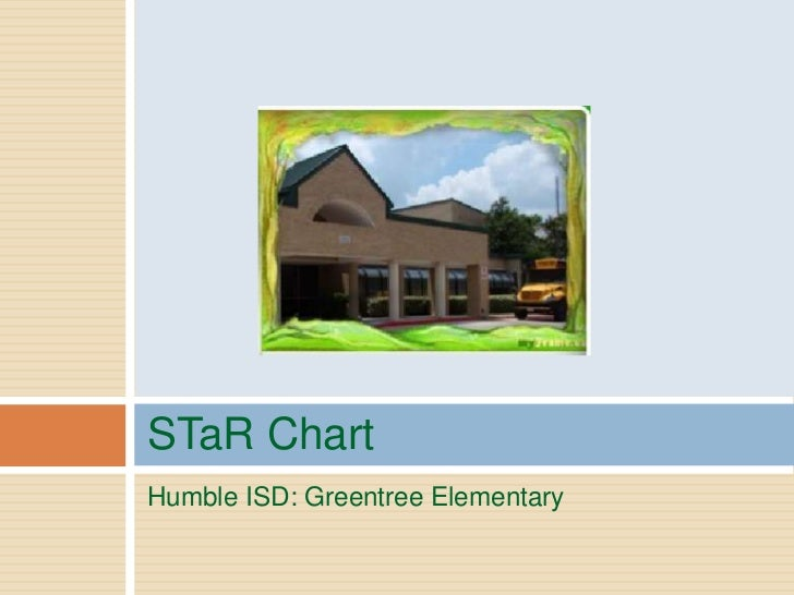 Humble ISD: Greentree Elementary<br />STaR Chart<br />