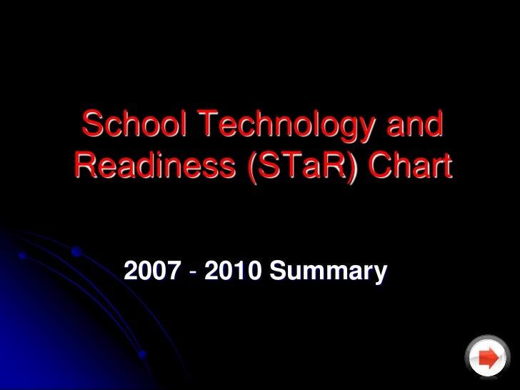 School Technology andReadiness (STaR) Chart  2007 - 2010 Summary