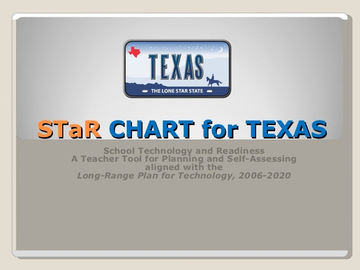 STaR  CHART for TEXAS School Technology and Readiness A Teacher Tool for Planning and Self-Assessing aligned with the Long...