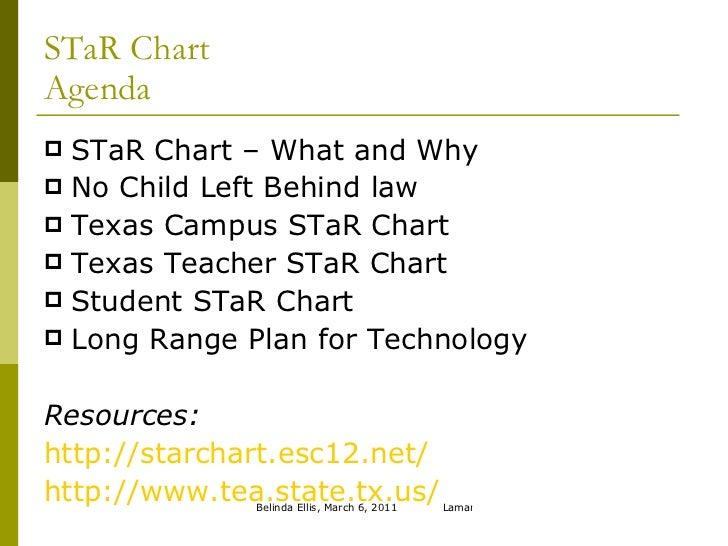 STaR Chart Agenda <ul><li>STaR Chart – What and Why </li></ul><ul><li>No Child Left Behind law </li></ul><ul><li>Texas Cam...