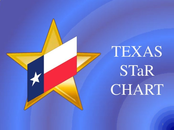 TEXAS<br />STaR<br />CHART<br />1<br />