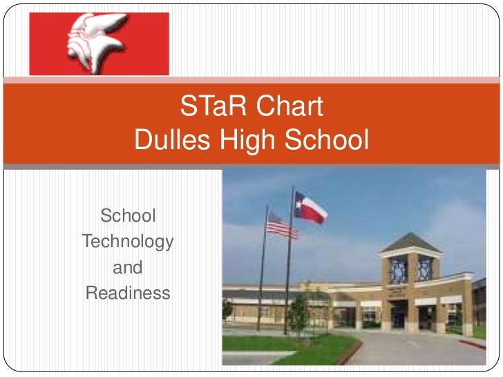 School <br />Technology <br />and <br />Readiness<br />STaR ChartDulles High School<br />