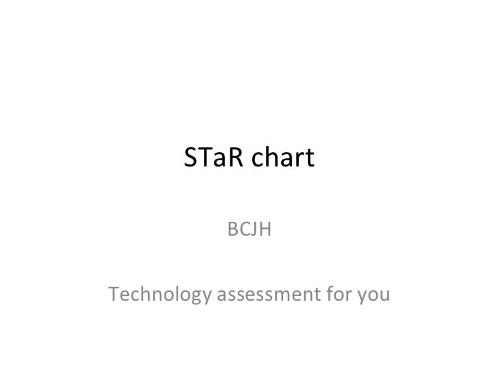 STaR chart BCJH Technology assessment for you