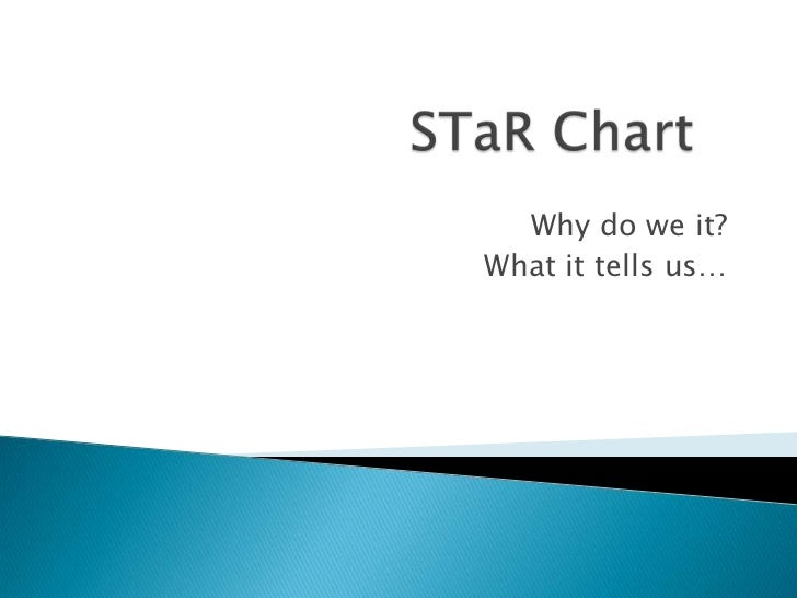 STaR Chart<br />Why do we it?<br />What it tells us…<br />