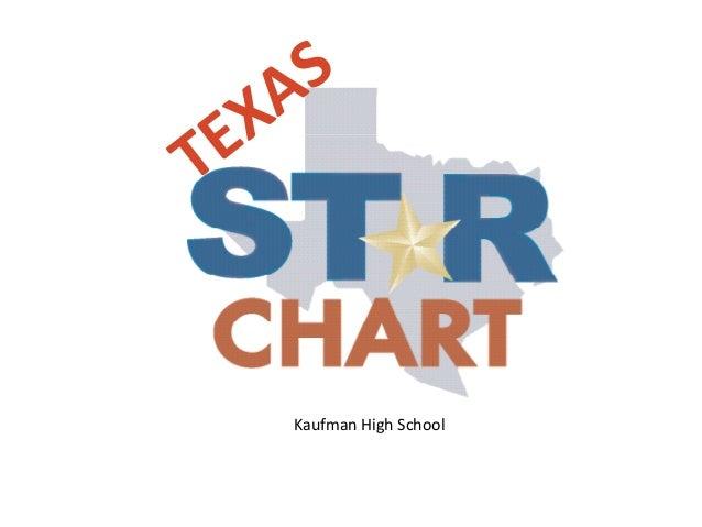 TEXAS Kaufman High School