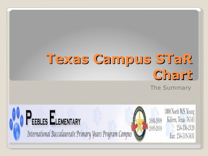 Texas Campus STaR Chart The Summary
