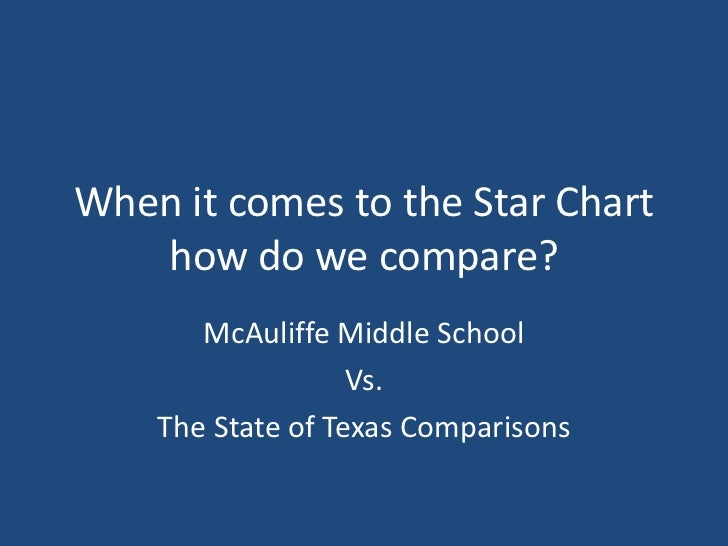When it comes to the Star Chart   how do we compare?       McAuliffe Middle School                   Vs.    The State of T...