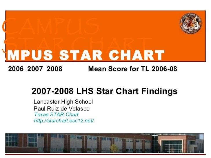 CAMPUS  STAR CHART CAMPUS STAR CHART 2007-2008 LHS Star Chart Findings Lancaster High School Paul Ruiz de Velasco Texas ST...