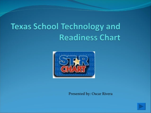"""--3-.1-P"""" '"""" """"W  S__. .—-'-  Texas School Technology and Readiness Chart  Presented by:  Oscar Rivera"""
