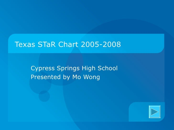 Texas STaR Chart 2005-2008 Cypress Springs High School Presented by Mo Wong