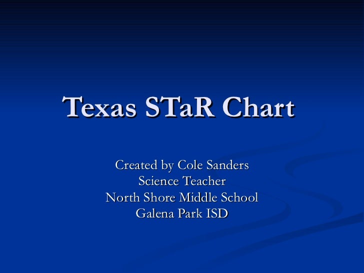 Texas STaR Chart  Created by Cole Sanders Science Teacher North Shore Middle School Galena Park ISD