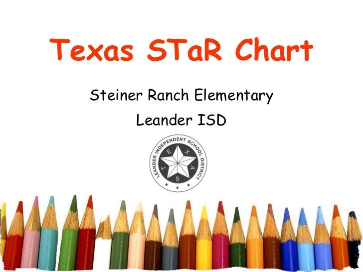 Texas STaR Chart Steiner Ranch Elementary Leander ISD