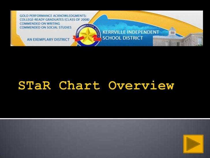 STaR Chart Overview<br />