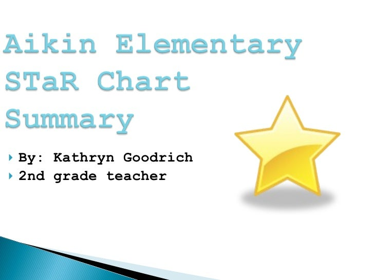 <ul><li>By: Kathryn Goodrich </li></ul><ul><li>2nd grade teacher </li></ul>