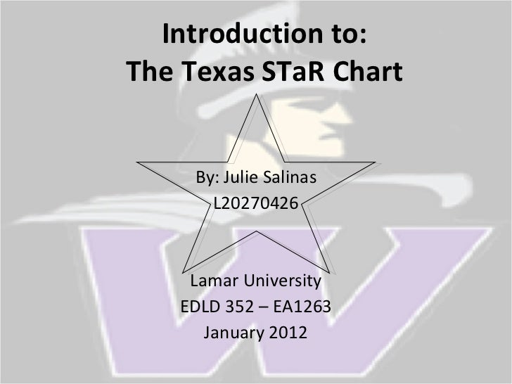 Introduction to: The Texas STaR Chart By: Julie Salinas L20270426 Lamar University EDLD 352 – EA1263 January 2012