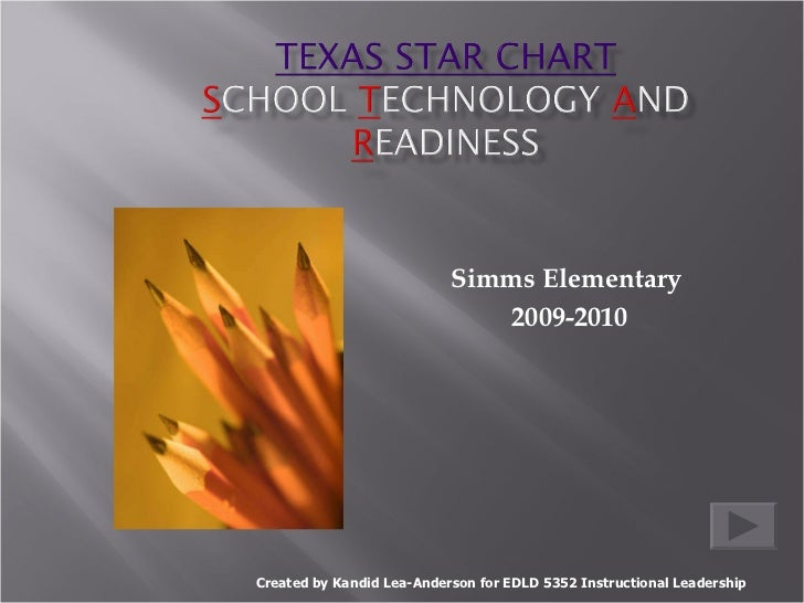 Simms Elementary  2009-2010 Created by Kandid Lea-Anderson for EDLD 5352 Instructional Leadership