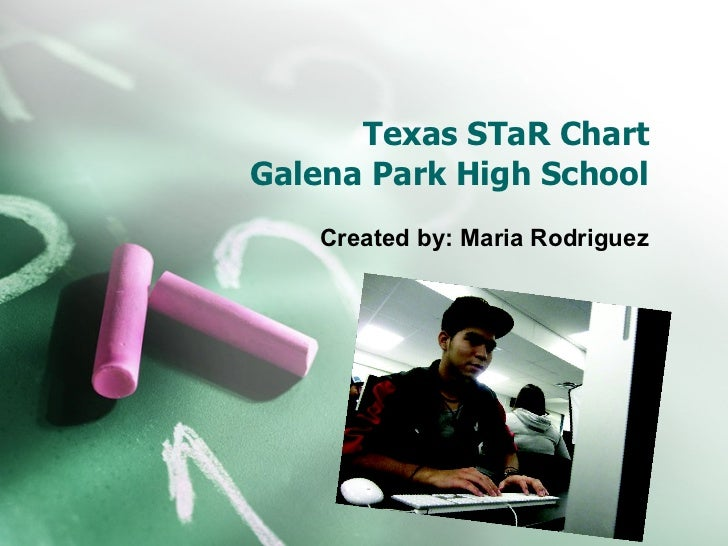 Texas STaR Chart Galena Park High School Created by: Maria Rodriguez