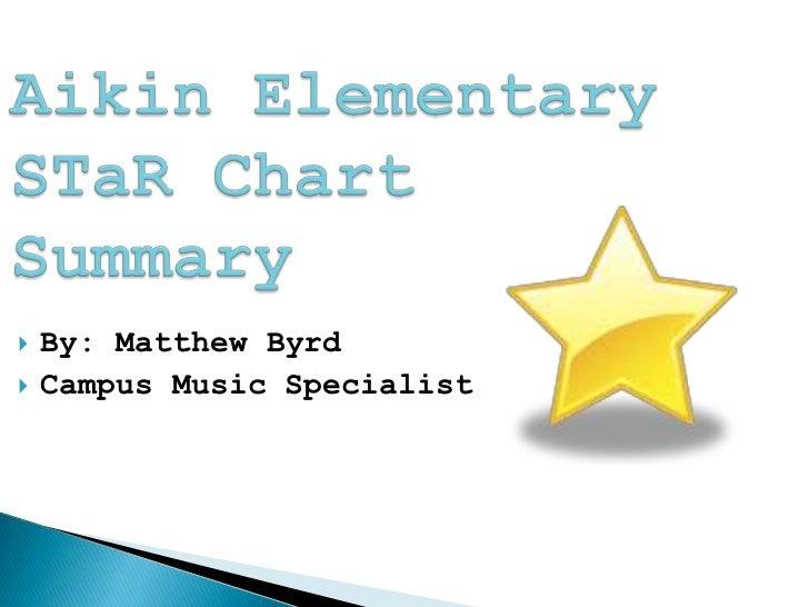    By: Matthew Byrd   Campus Music Specialist