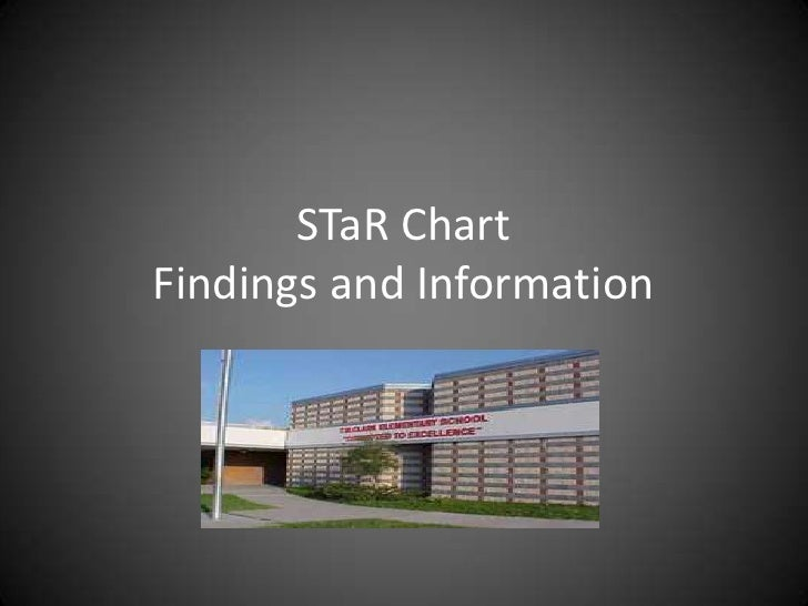 STaR ChartFindings and Information<br />