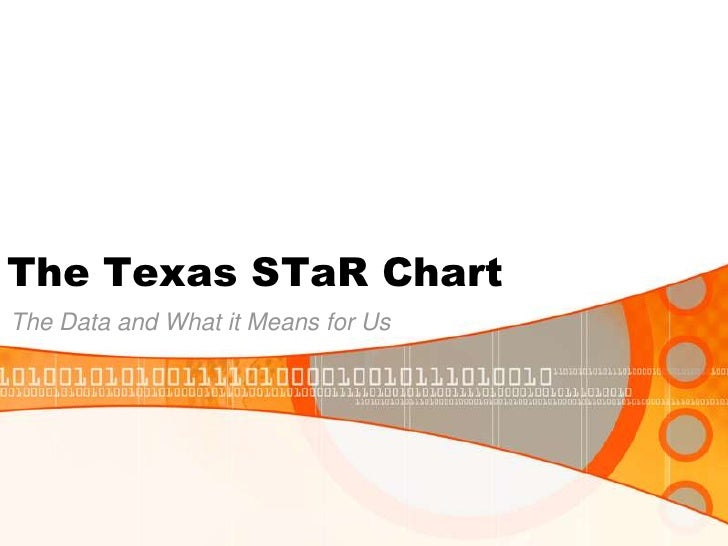 The Texas STaR Chart<br />The Data and What it Means for Us<br />