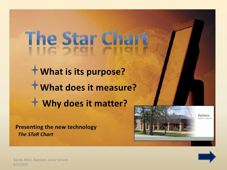 The Star Chart<br />What is its purpose?<br />What does it measure?<br /> Why does it matter?<br />Presenting the new tech...
