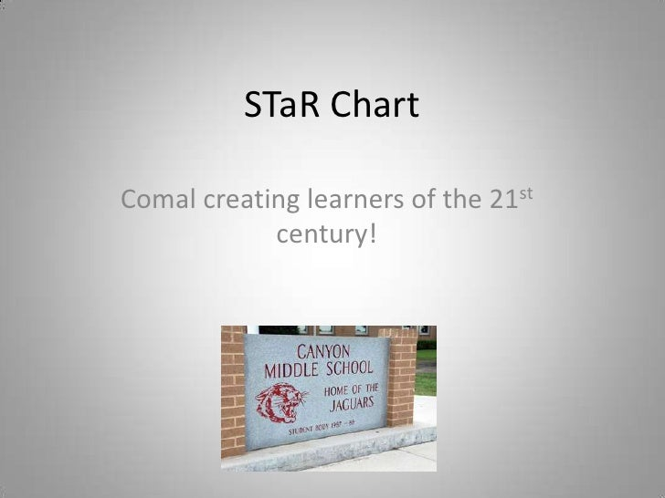STaR Chart<br />Comal creating learners of the 21st century!<br />