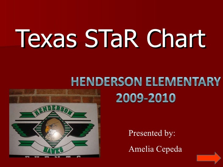 Texas STaR Chart Presented by: Amelia Cepeda
